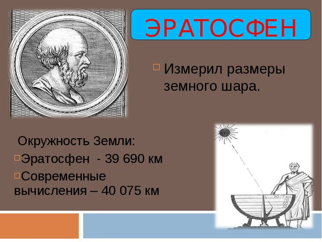 Эратосфен Измерил размеры земного шара. Окружность Земли: Эратосфен - 39 690...