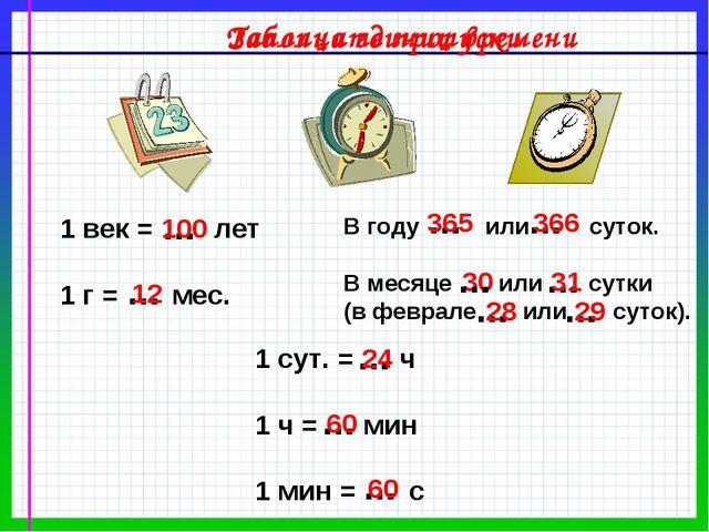 Таблица единиц времени В году или суток. В месяце или сутки (в феврале или су...
