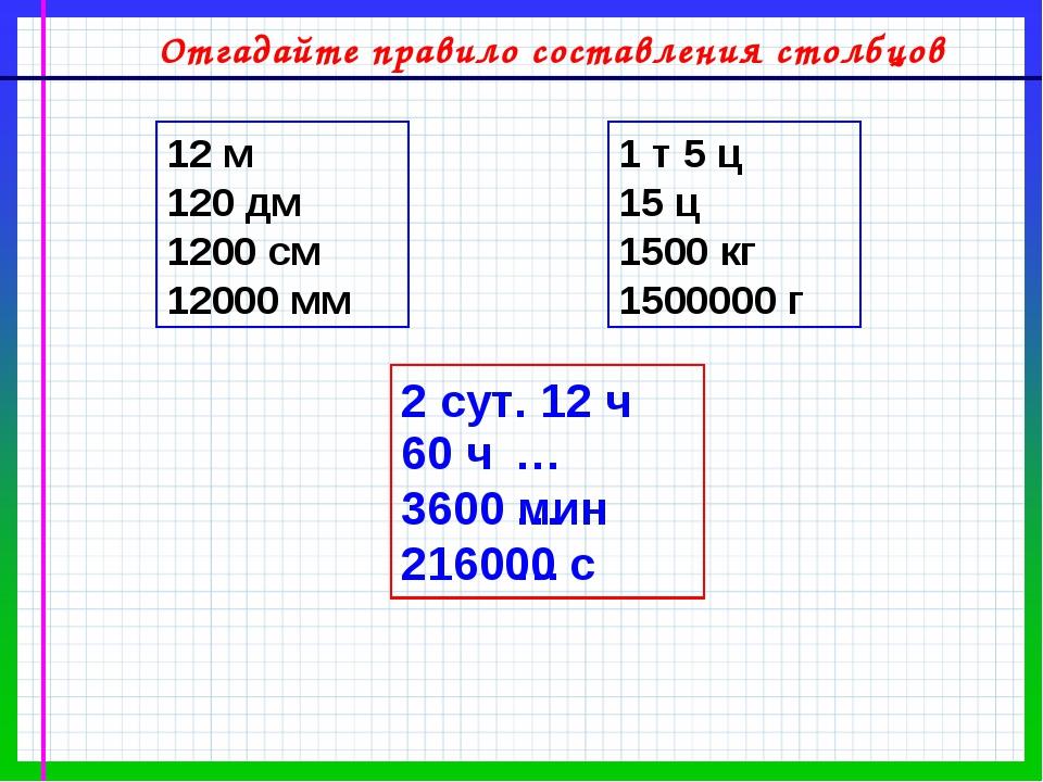 2 сут. 12 ч 60 ч 3600 мин 216000 с 12 м 120 дм 1200 см 12000 мм 1 т 5 ц 15 ц...