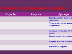 Станция «Центральная площадь» № Разряды Вопросы Примеры 1. Быстро, весело, по