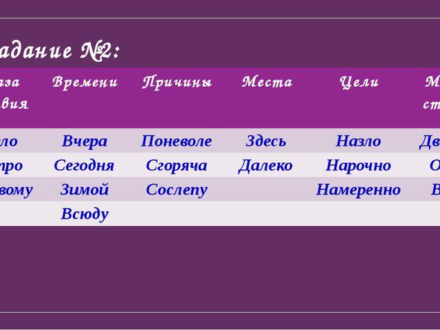 Задание №2: Образа действия Времени Причины Места Цели Меры и степени Весело...