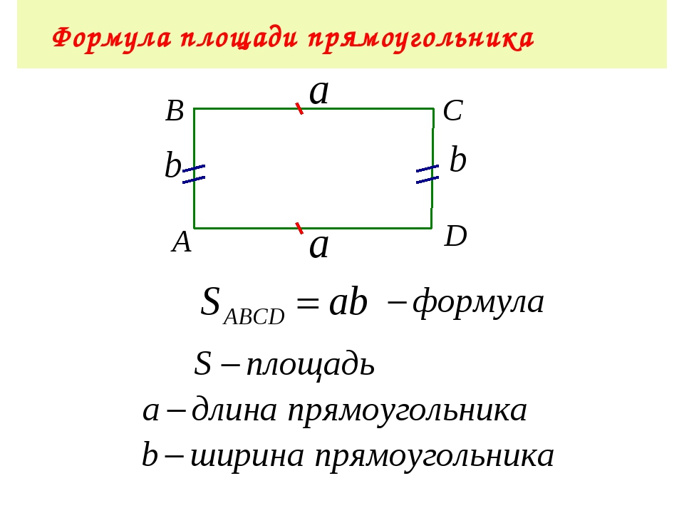 Формула площади прямоугольника