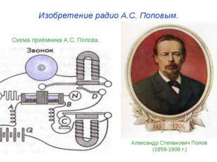Изобретение радио А.С. Поповым. Схема приёмника А.С. Попова. Александр Степан