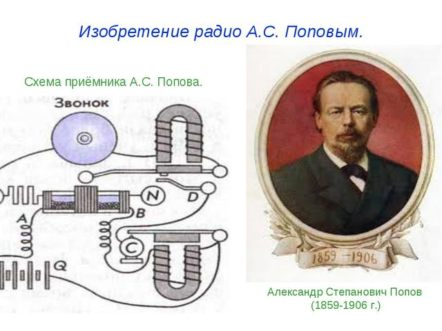Изобретение радио А.С. Поповым. Схема приёмника А.С. Попова. Александр Степан...