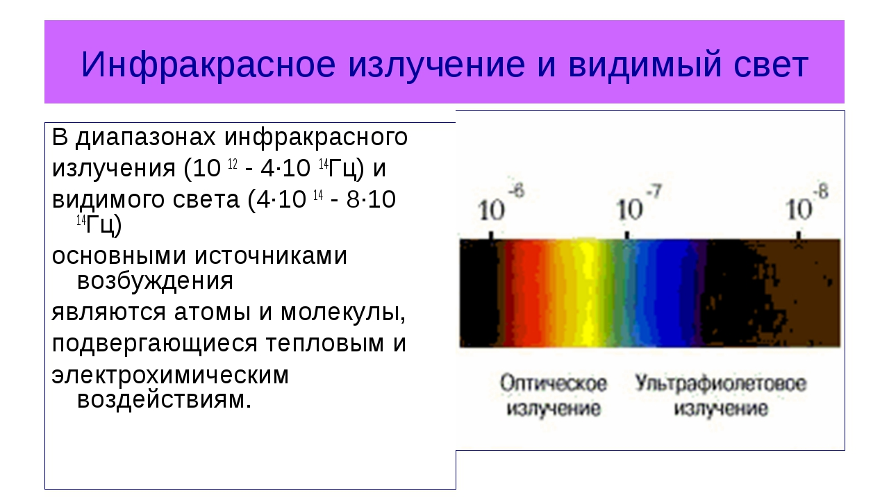 Инфракрасное излучение и видимый свет В диапазонах инфракрасного излучения (1...