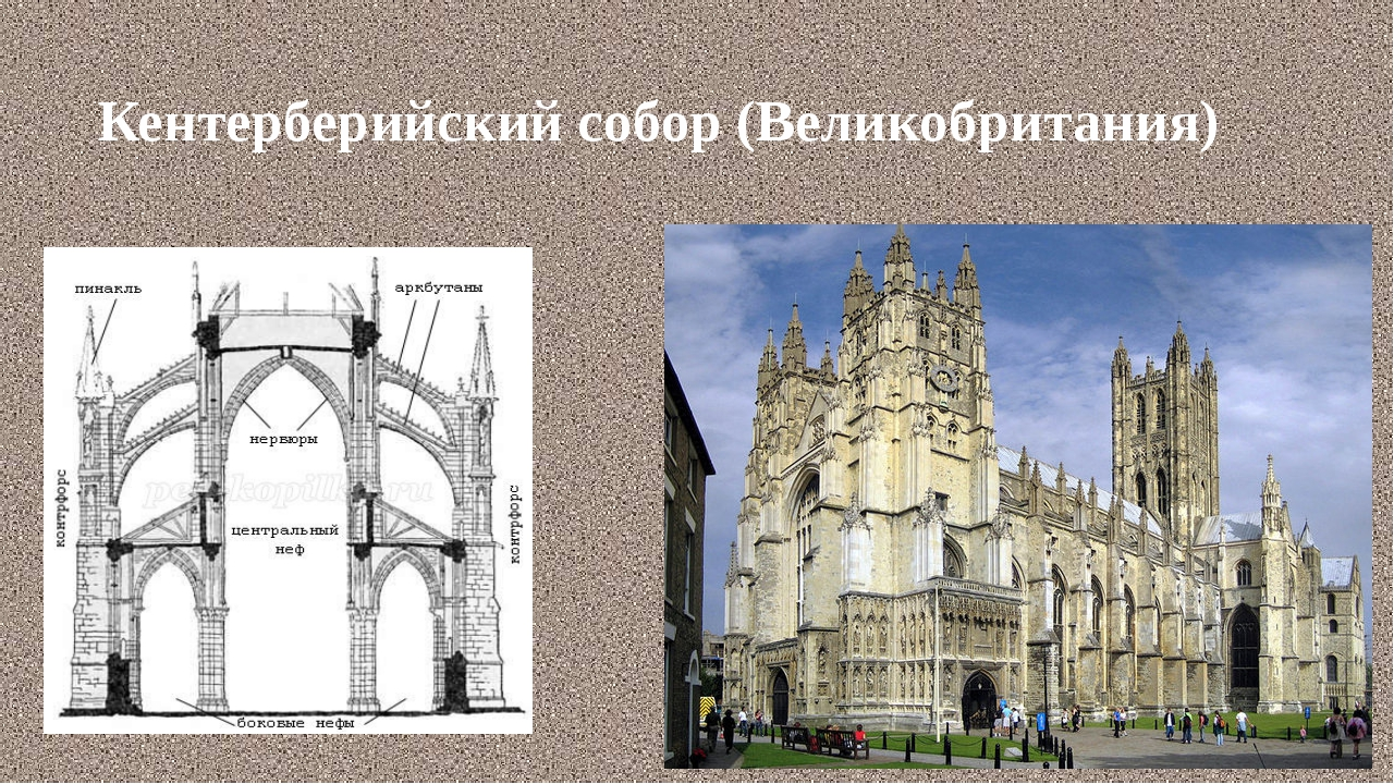 Кентерберийский собор (Великобритания)
