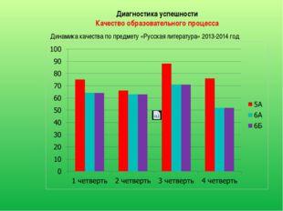 Документы образования и повышения квалификации Повышение квалификации 2012 го