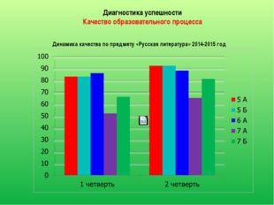 Результаты олимпиад II городская олимпиада по основам наук по предмету русски