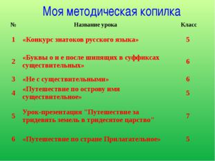 Школьная олимпиада по русскому языку и литературе I место 2014 год Я ученик