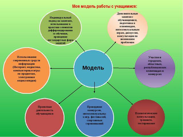 Педагогическое эссе «Я-учитель» «Быть учителем значит….» Один из самых любимы...
