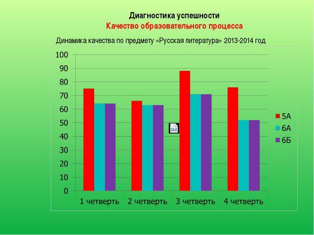 Документы образования и повышения квалификации Повышение квалификации 2012 го...