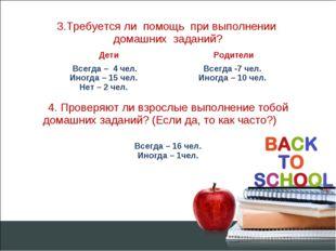 3.Требуется ли помощь при выполнении домашних заданий? Дети  Родители Всегд