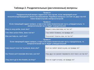 Таблица 2. Разделительные (расчлененные) вопросы Правило Разделительный вопро