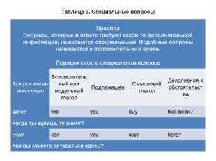 Таблица 3. Специальные вопросы Правило Вопросы, которые в ответе требуют како