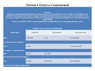 Таблица 4. Вопросы к подлежащему Правило Вопросы к подлежащему начинаются с в