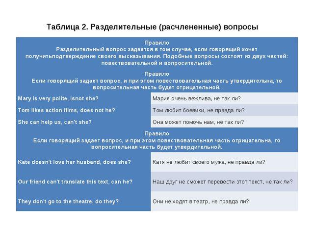 Таблица 2. Разделительные (расчлененные) вопросы Правило Разделительный вопро...