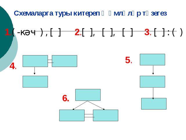 Схемаларга туры китереп җөмләләр төзегез 1.( -кәч ) , [ ] 2.[ ], [ ], [ ] 3....
