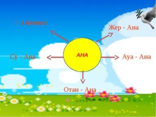 АНА Өз анамыз Жер - Ана Су - Ана Ауа - Ана Отан - Ана