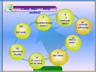 Сабақтың өтілу моделі VIІ Қорытын - дылау ІІІ V Мақсаты ІV VIІІ Бағалау І Ұй
