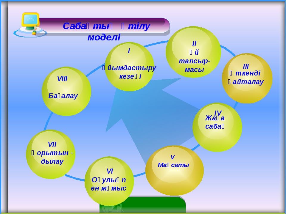 Сабақтың өтілу моделі VIІ Қорытын - дылау ІІІ V Мақсаты ІV VIІІ Бағалау І Ұй...