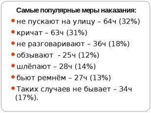 Самые популярные меры наказания: не пускают на улицу – 64ч (32%) кричат – 63ч