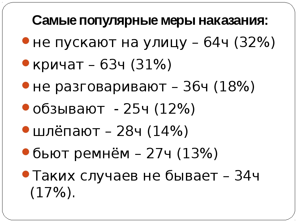Самые популярные меры наказания: не пускают на улицу – 64ч (32%) кричат – 63ч...