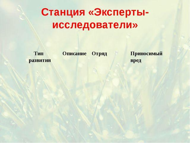 Станция «Эксперты-исследователи» Тип развитияОписаниеОтрядПриносимый вред...