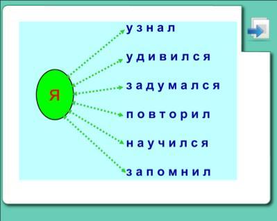 корень слова урок 66_19
