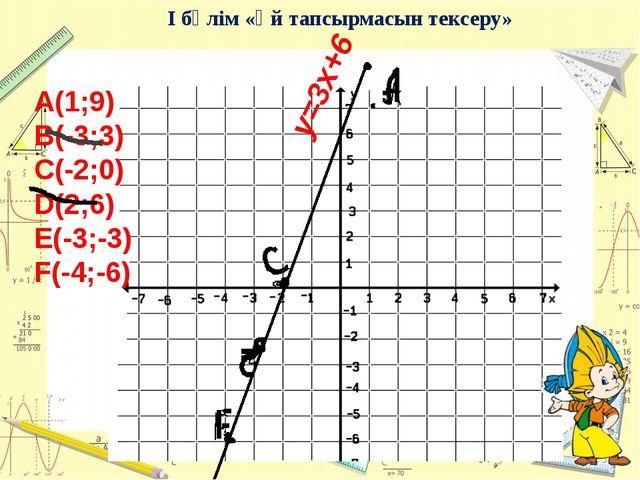 І бөлім «Үй тапсырмасын тексеру» y=3x+6 A(1;9) В(-3;3) С(-2;0) D(2;6) E(-3;-...