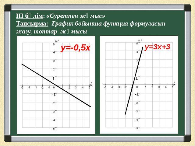 ІІІ бөлім: «Суретпен жұмыс» Тапсырма: График бойынша функция формуласын жазу...