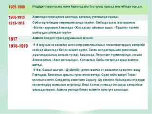 1905-1908 Нілдідегі орыс-қазақ және Ақмоладағы бастауыш приход мектебінде оқы