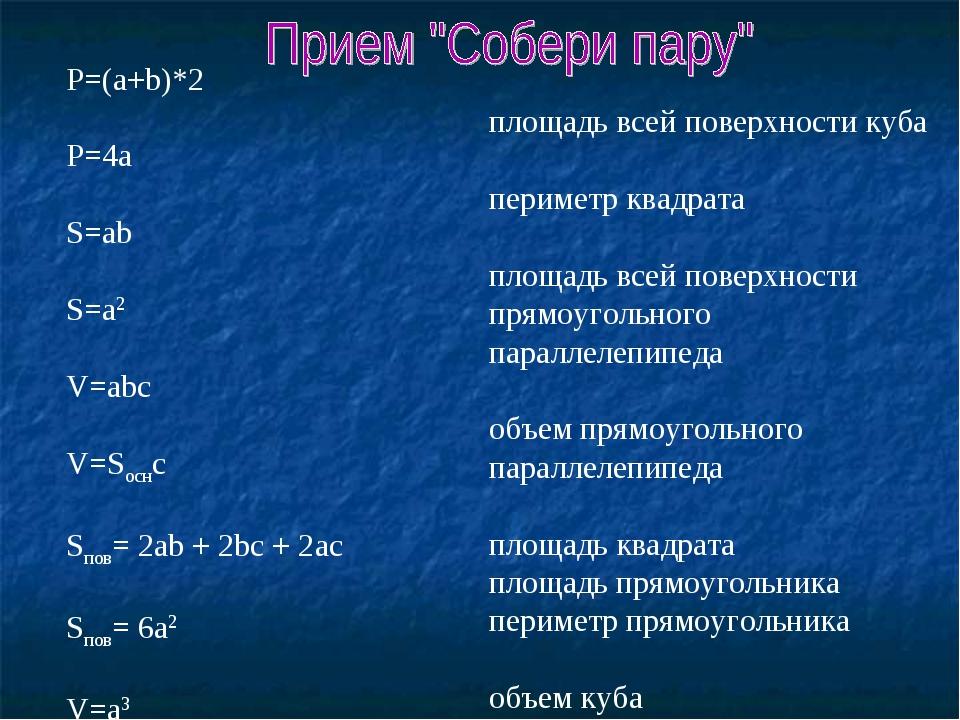 P=(a+b)*2 P=4a S=ab S=a2 V=abc V=Sоснc Sпов= 2ab + 2bc + 2ac Sпов= 6a2 V=a3 п...