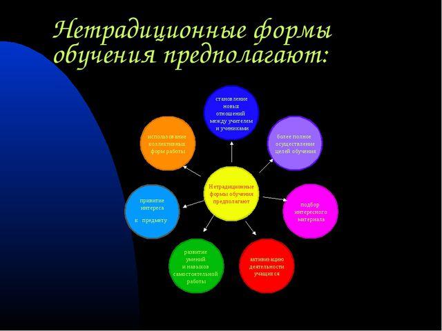Нетрадиционные формы обучения предполагают: