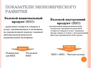 ПОКАЗАТЕЛИ ЭКОНОМИЧЕСКОГО РАЗВИТИЯ Валовой национальный продукт (ВНП) – рыноч