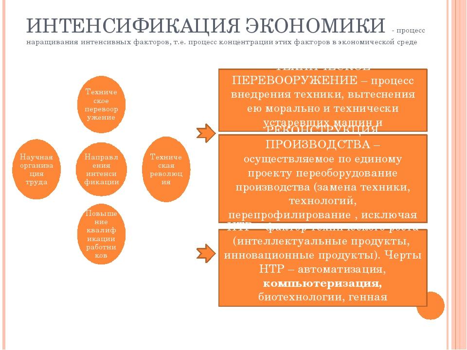 ИНТЕНСИФИКАЦИЯ ЭКОНОМИКИ - процесс наращивания интенсивных факторов, т.е. про...