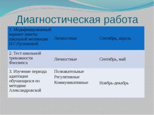 Диагностическая работа 1. Модифицированный вариант анкеты школьной мотивацииИ