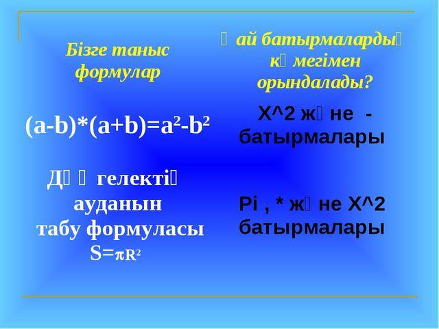 Бізге таныс формуларҚай батырмалардың көмегімен орындалады? (a-b)*(a+b)=а2-b...