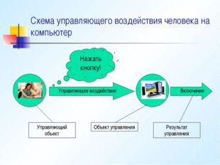 Схема управляющего воздействия человека на компьютер Нажать кнопку! Управляющ