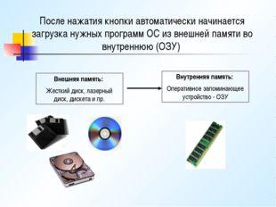 После нажатия кнопки автоматически начинается загрузка нужных программ ОС из