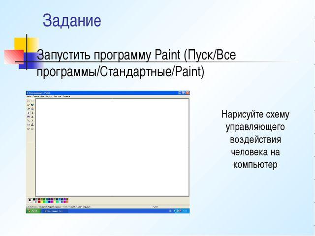Задание Запустить программу Paint (Пуск/Все программы/Стандартные/Paint) Нари...