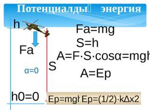 Потенциалдық энергия h h0=0 α=0 Ep=(1/2)∙k∆x2 Fа S Fа=mg S=h A=F∙S∙cosα=mgh