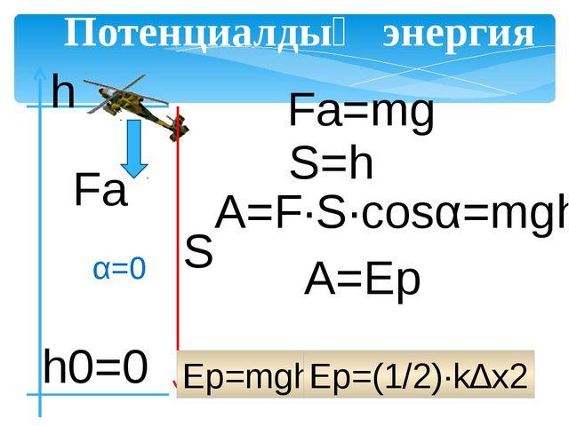 Потенциалдық энергия h h0=0 α=0 Ep=(1/2)∙k∆x2 Fа S Fа=mg S=h A=F∙S∙cosα=mgh...