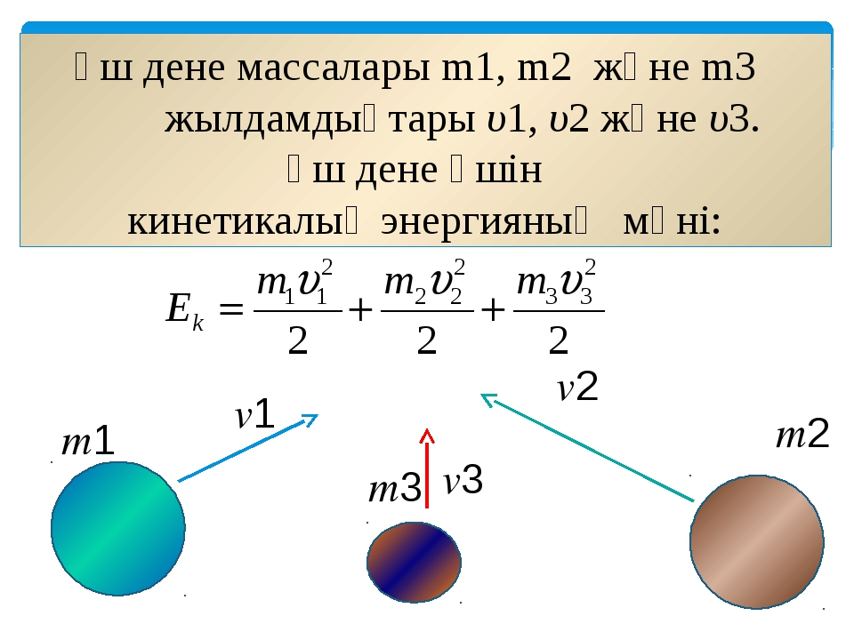 Үш дене массалары m1, m2 және m3 жылдамдықтары υ1, υ2 және υ3. Үш дене үшін...