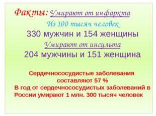 Факты: Умирают от инфаркта Из 100 тысяч человек 330 мужчин и 154 женщины Умир