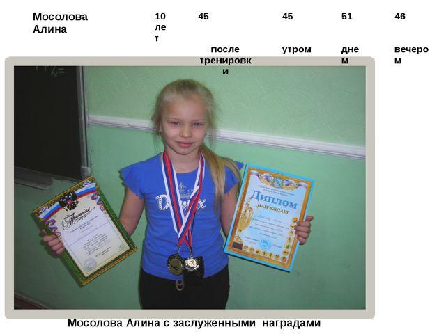 Мосолова Алина с заслуженными наградами Мосолова Алина 10 лет 45 45 51 46 пос...