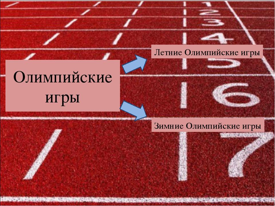 Олимпийские игры Летние Олимпийские игры Зимние Олимпийские игры