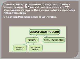 Азиатская Россия простирается от Урала до Тихого океана и занимает площадь 12