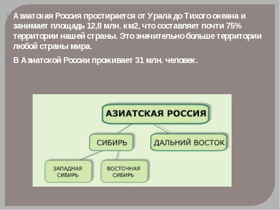 Азиатская Россия простирается от Урала до Тихого океана и занимает площадь 12...