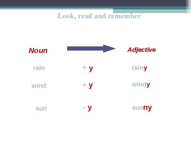 Look, read and remember Noun Adjective rain + y rainy wind + y windy sun + y...
