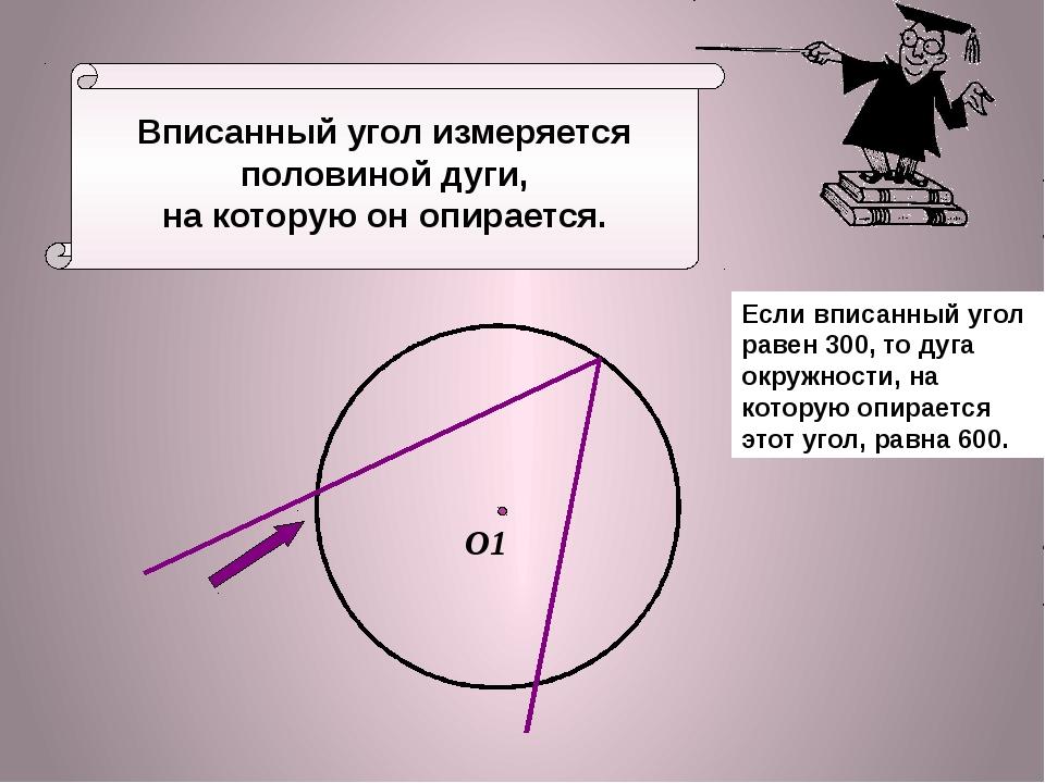 Решите целое уравнение http://aida.ucoz.ru